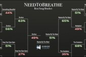 'Washed By The Water' Voted Best NEEDTOBREATHE Song